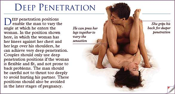 Sex positions for the deepest penetration